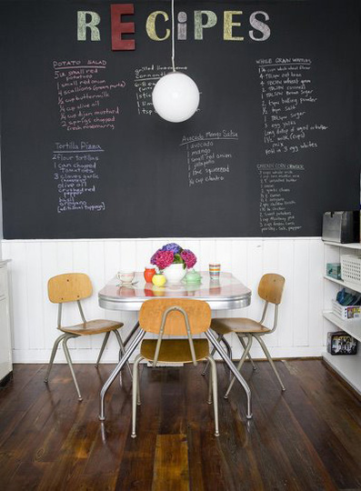 Don T Use Chalkboard And Magnetic Paint Until You Read This