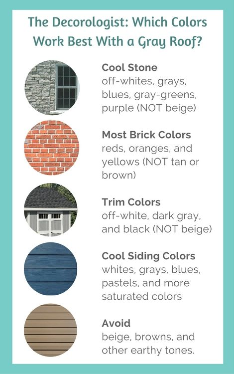 gray roof infographic