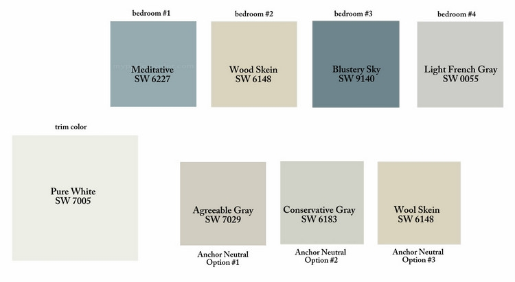 therapeutic paint scheme SW paint colors for boys bedrooms by The Decorologist