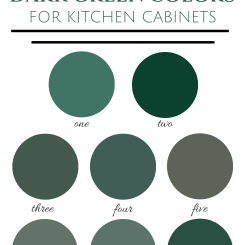 The 2019 Best Dark Greens for Kitchen Cabinets