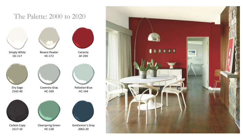 2000-2020 History of Paint Color by Benjamin Moore