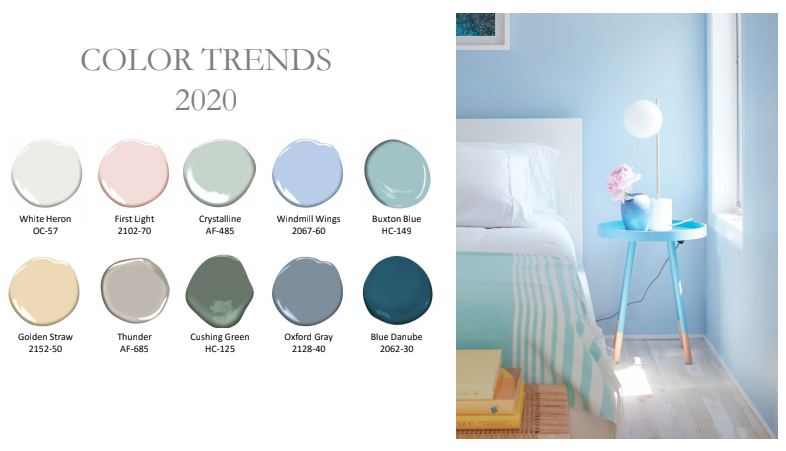 2020 Benjamin Moore Paint Color Palette