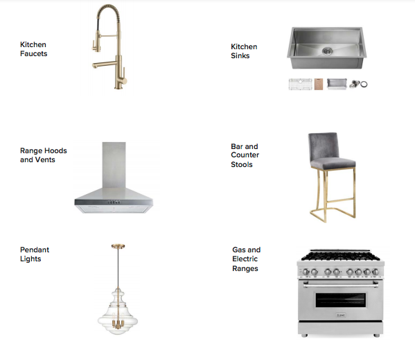 most popular houzz kitchen products